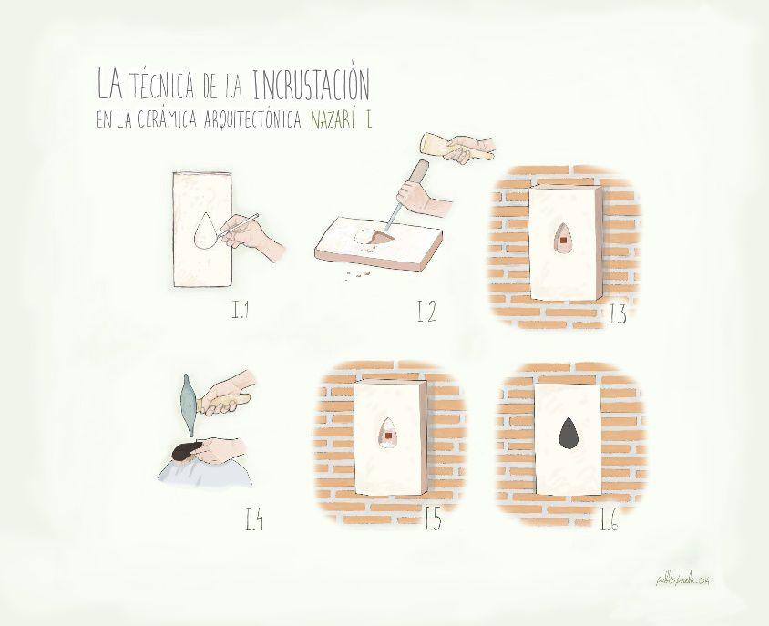 El friso epigráfico nazarí de la torre de la Cautiva. La técnica de la incrustación en la cerámica arquitectónica.